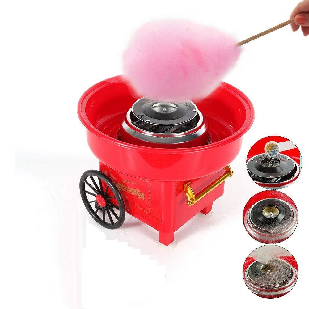 cotton candy basics
